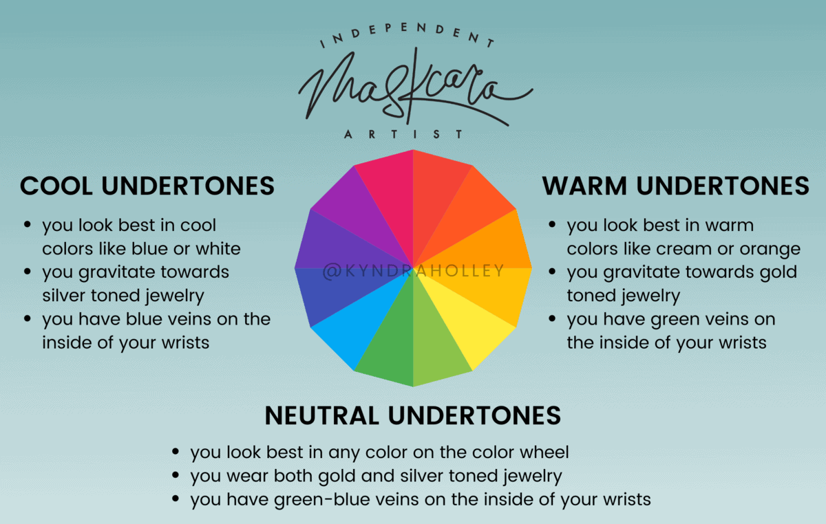 "A landscape graphic with a light teal ombre background. In the center of the image is a rainbow color wheel. To the right, a breakdown of warm undertones; to the left, a breakdown of cool undertones; at the bottom, a breakdown of neutral undertones. At the top of the image, the text reads ""Independent Maskcara Artist."""